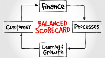 HR Balanced Scorecard